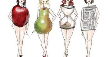 Lichaamsvormen via julep.com